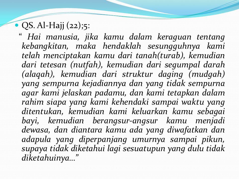QS. Al-Hajj (22);5: