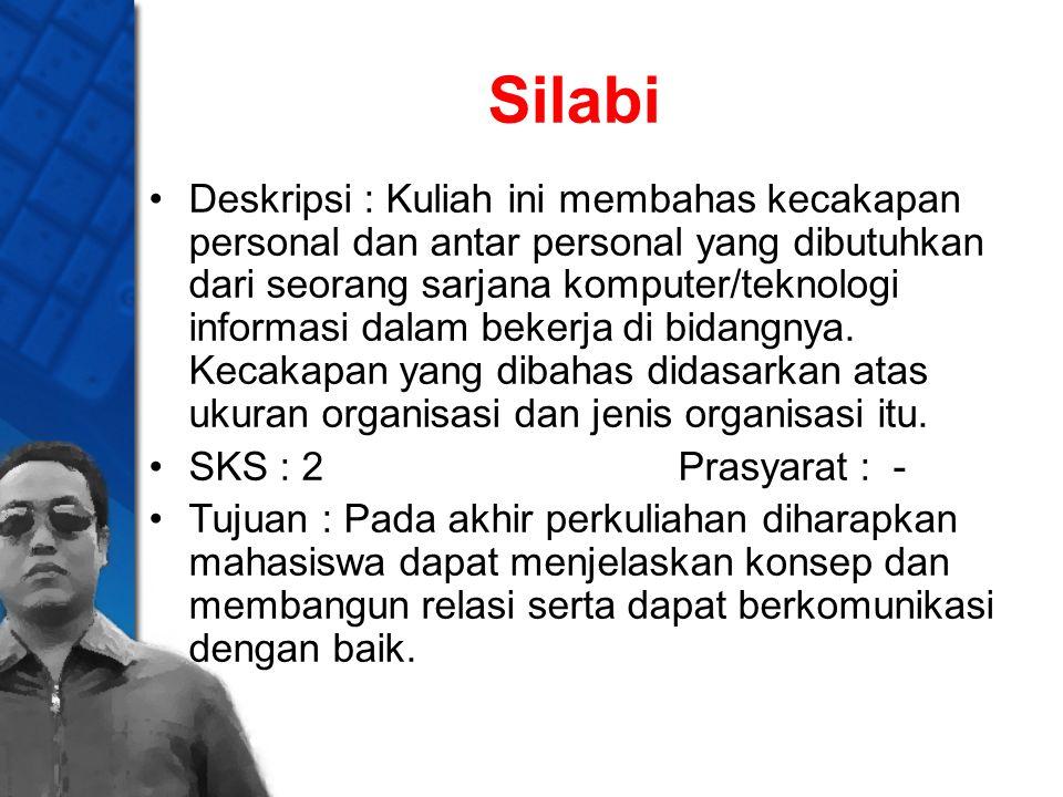 Silabi