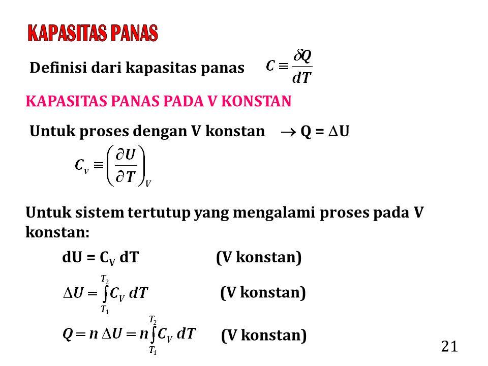KAPASITAS PANAS Definisi dari kapasitas panas. KAPASITAS PANAS PADA V KONSTAN. Untuk proses dengan V konstan  Q = U.