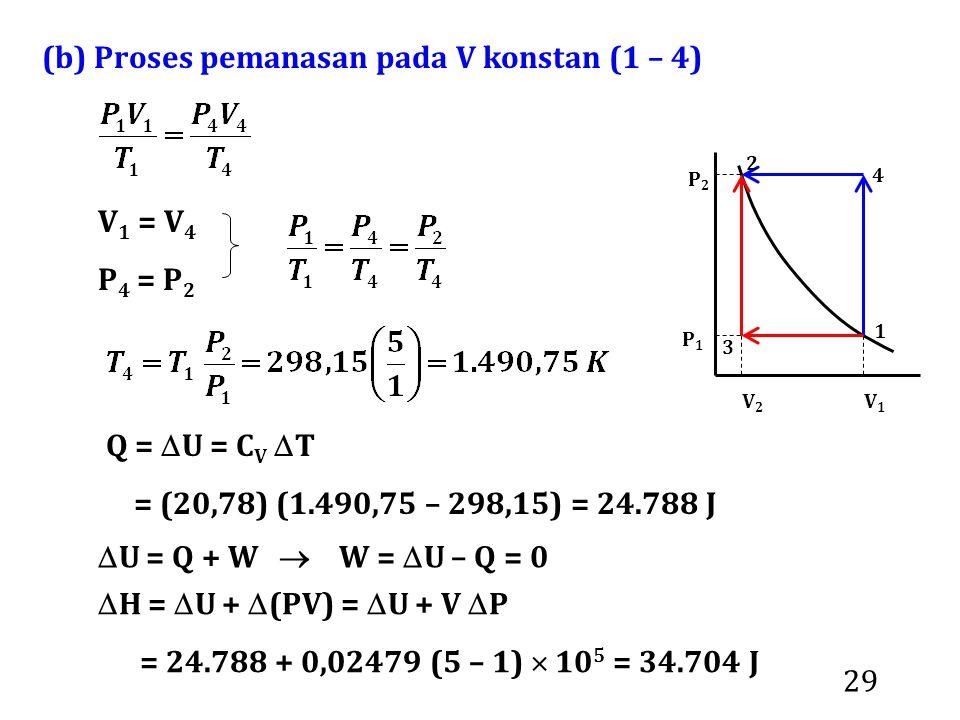 (b) Proses pemanasan pada V konstan (1 – 4)