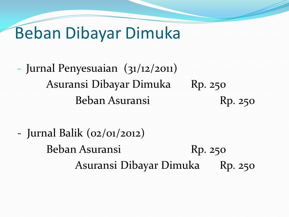 Beban Dibayar Dimuka Jurnal Penyesuaian (31/12/2011)