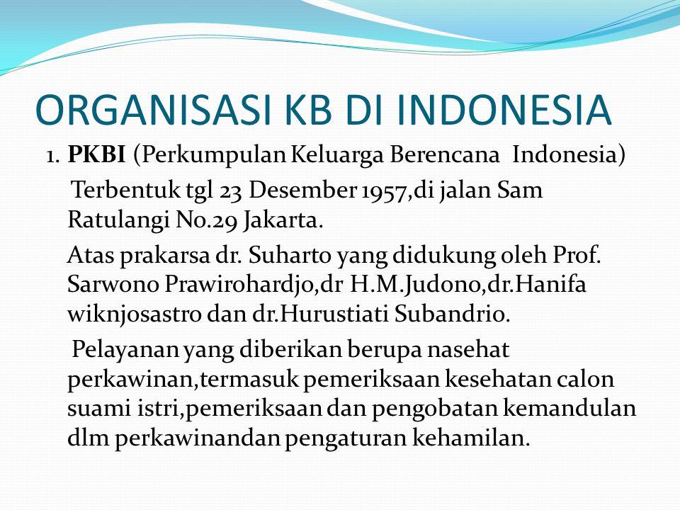 ORGANISASI KB DI INDONESIA
