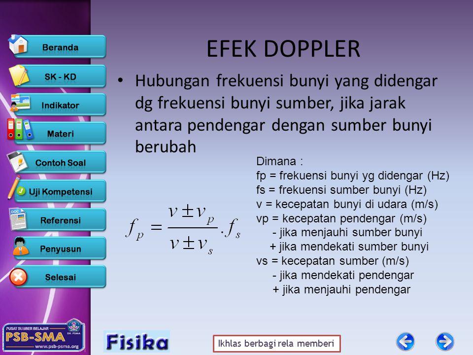 EFEK DOPPLER Hubungan frekuensi bunyi yang didengar dg frekuensi bunyi sumber, jika jarak antara pendengar dengan sumber bunyi berubah.