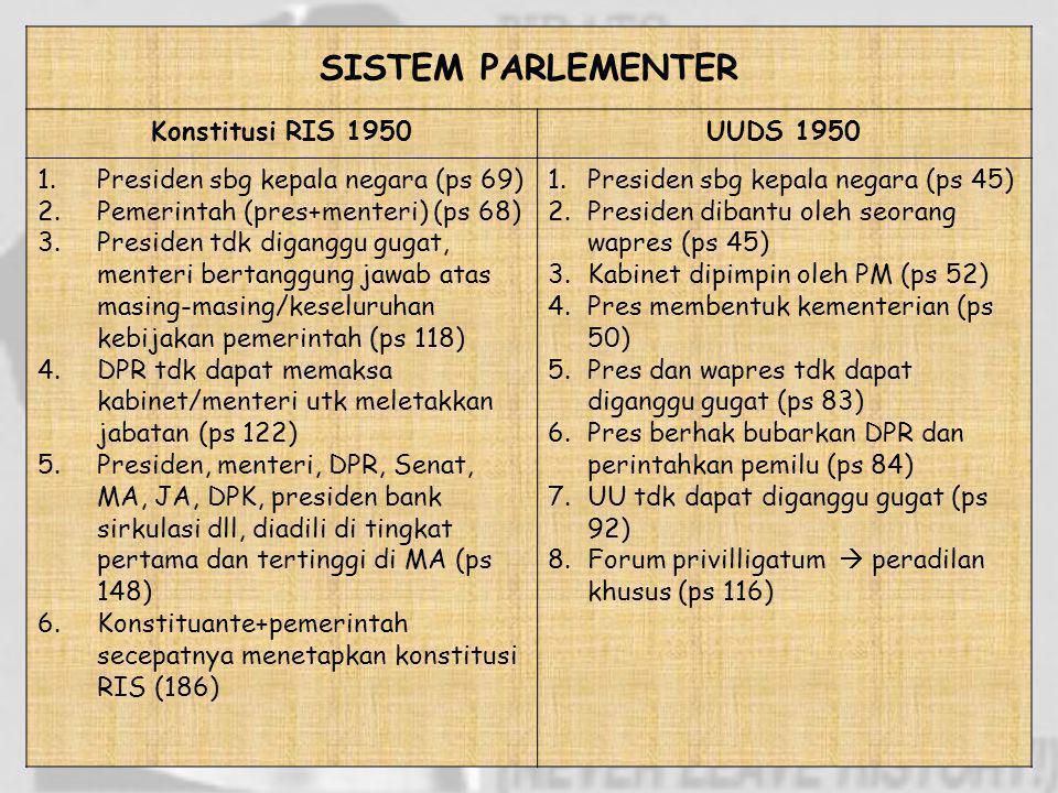 SISTEM PARLEMENTER Konstitusi RIS 1950 UUDS 1950