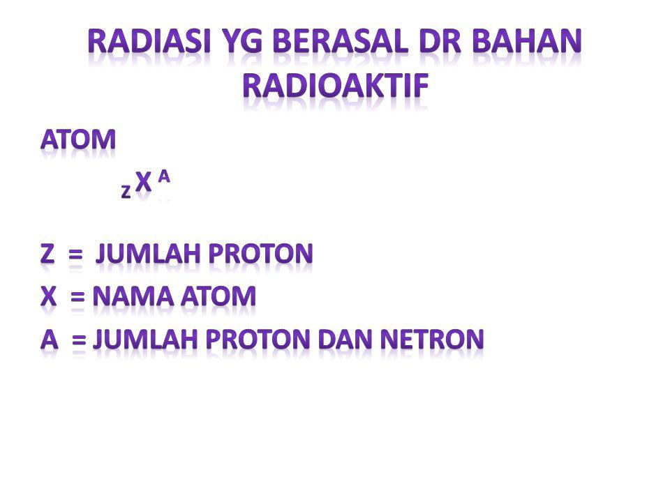 RADIASI YG BERASAL DR BAHAN RADIOAKTIF