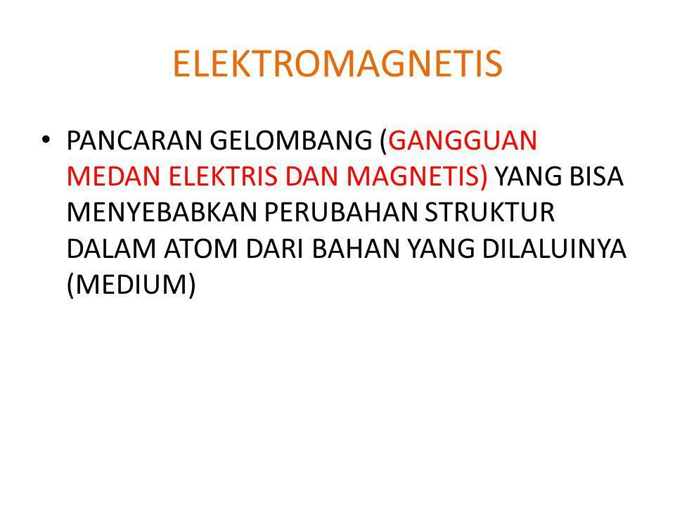 ELEKTROMAGNETIS