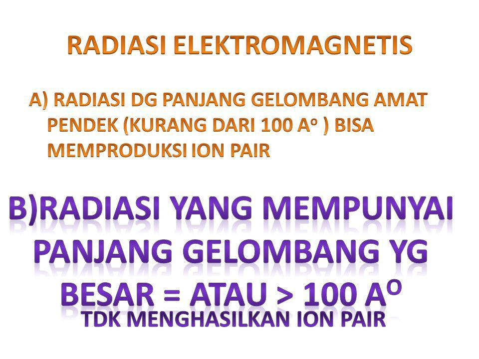 RADIASI ELEKTROMAGNETIS