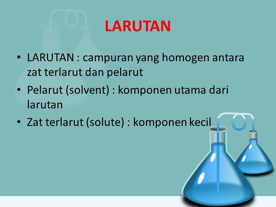 LARUTAN LARUTAN : campuran yang homogen antara zat terlarut dan pelarut. Pelarut (solvent) : komponen utama dari larutan.