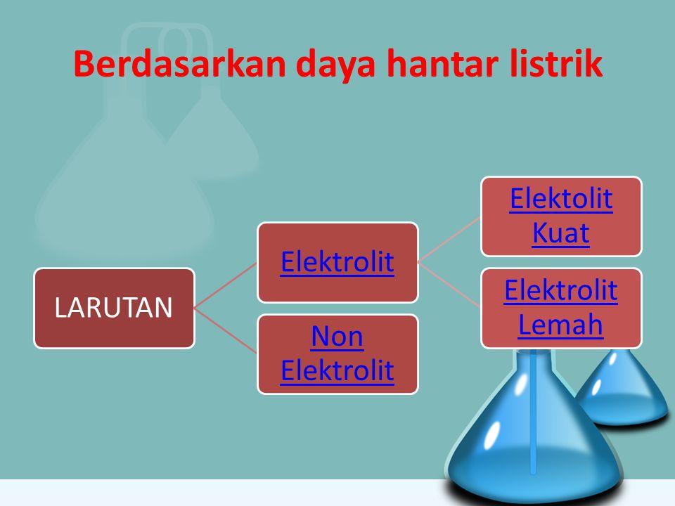 Berdasarkan daya hantar listrik