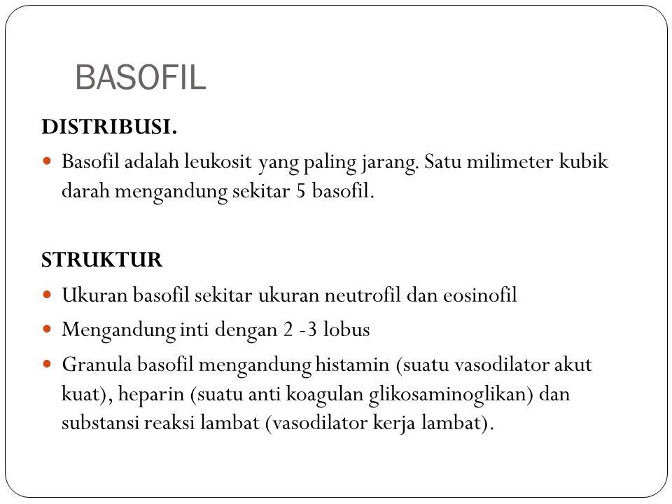 BASOFIL DISTRIBUSI. Basofil adalah leukosit yang paling jarang. Satu milimeter kubik darah mengandung sekitar 5 basofil.