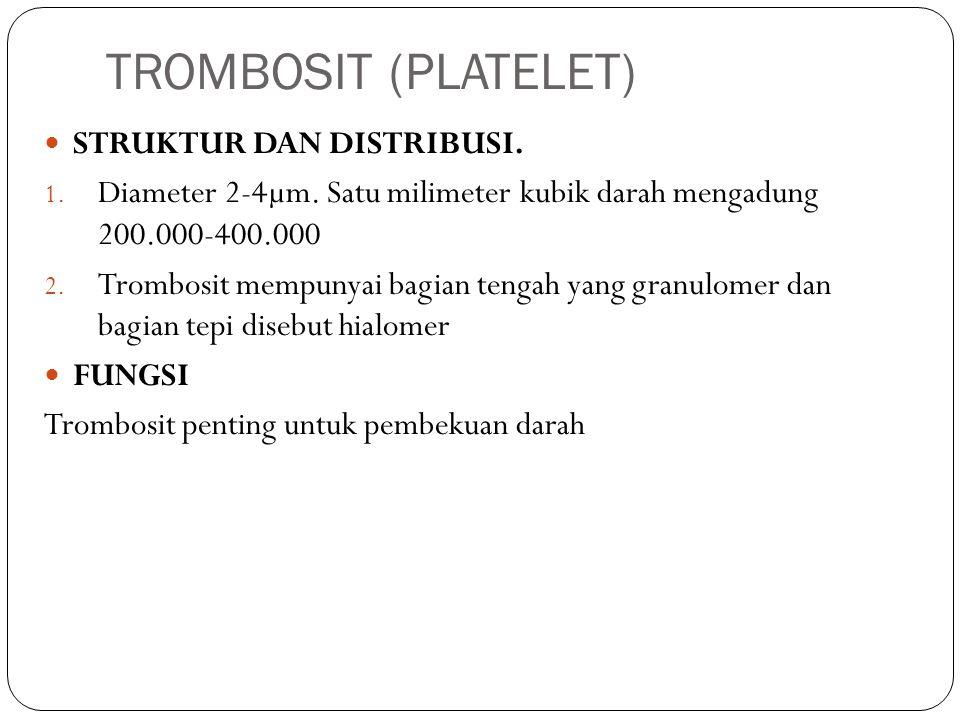 TROMBOSIT (PLATELET) STRUKTUR DAN DISTRIBUSI.
