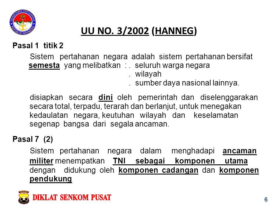 UU NO. 3/2002 (HANNEG) Pasal 1 titik 2 . wilayah