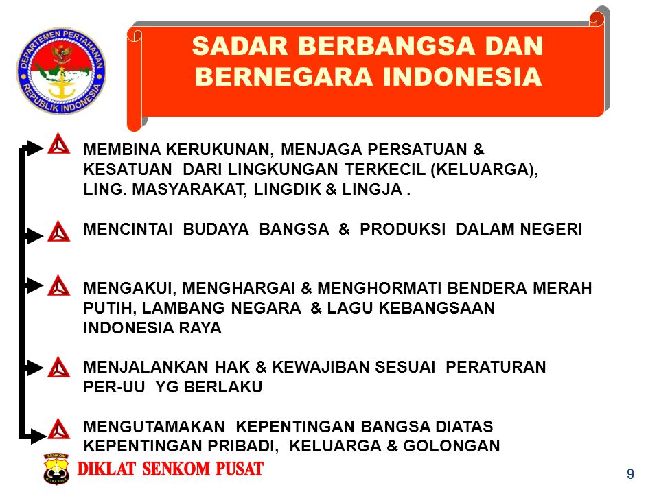 SADAR BERBANGSA DAN BERNEGARA INDONESIA