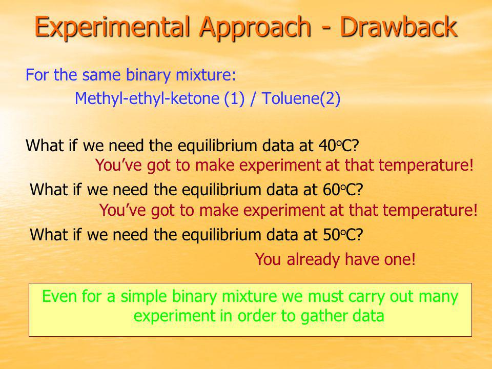 Experimental Approach - Drawback