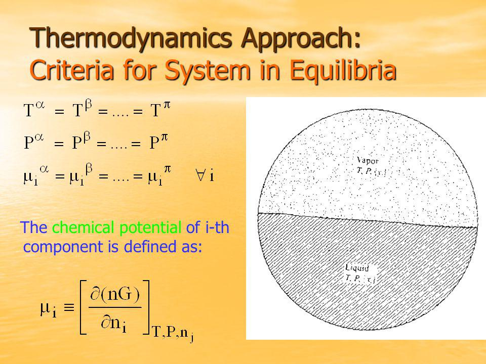 Thermodynamics Approach: Criteria for System in Equilibria