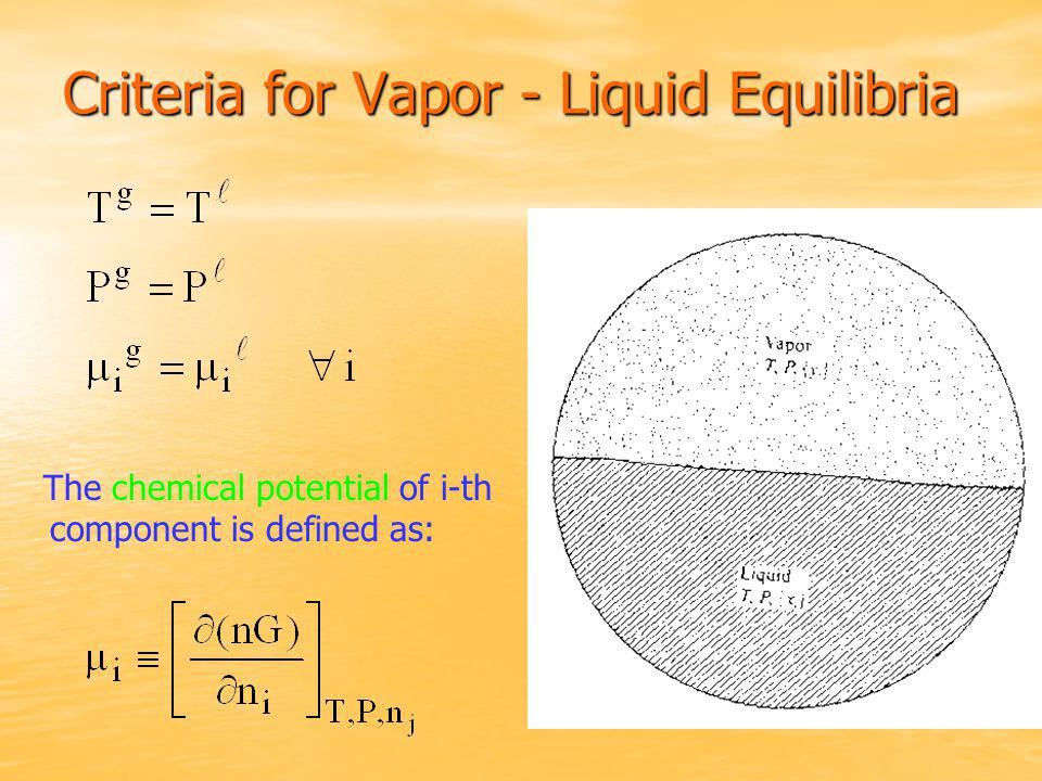 Criteria for Vapor - Liquid Equilibria