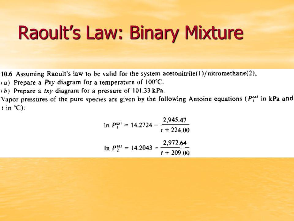 Raoult's Law: Binary Mixture
