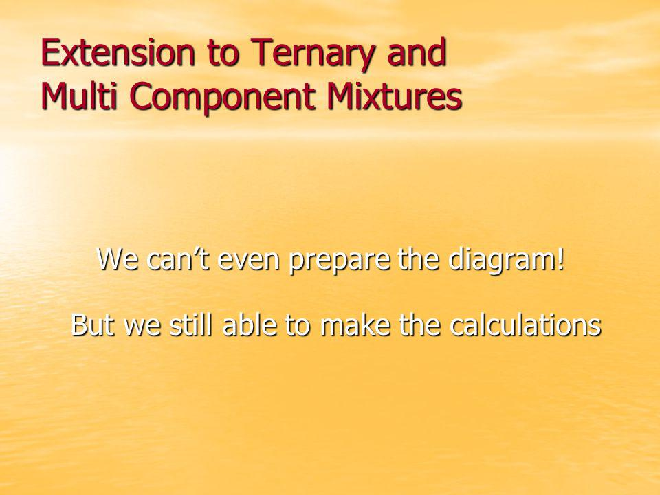 Extension to Ternary and Multi Component Mixtures