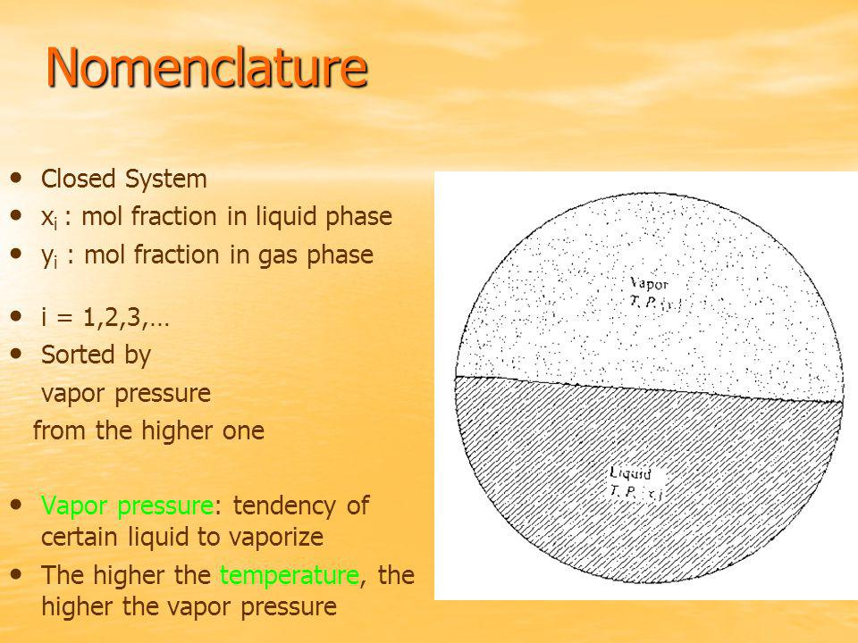 Nomenclature Closed System xi : mol fraction in liquid phase