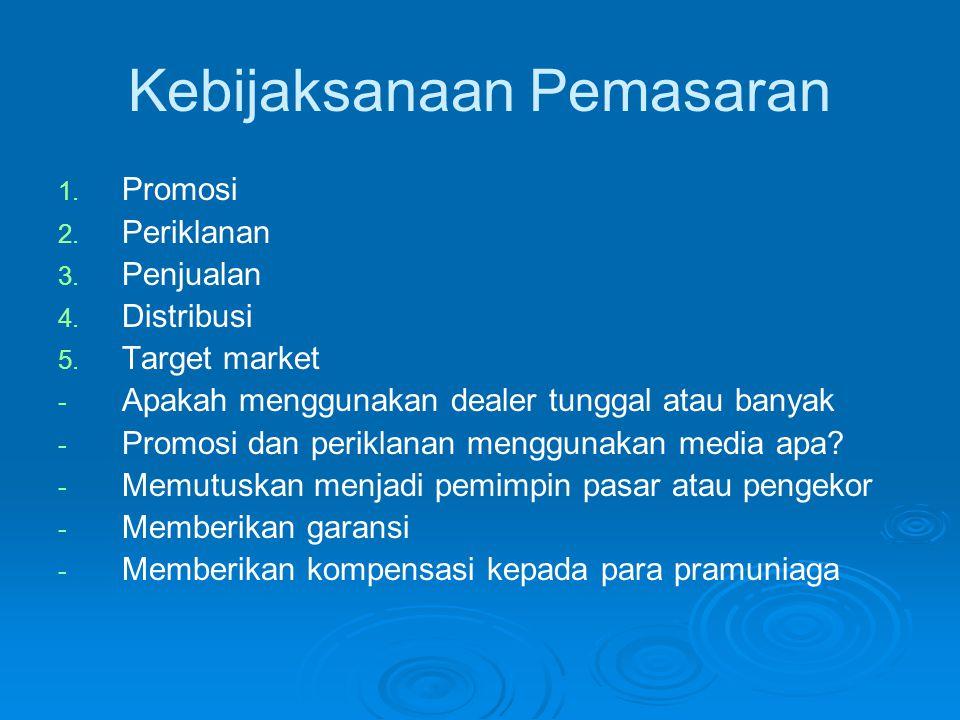 Kebijaksanaan Pemasaran