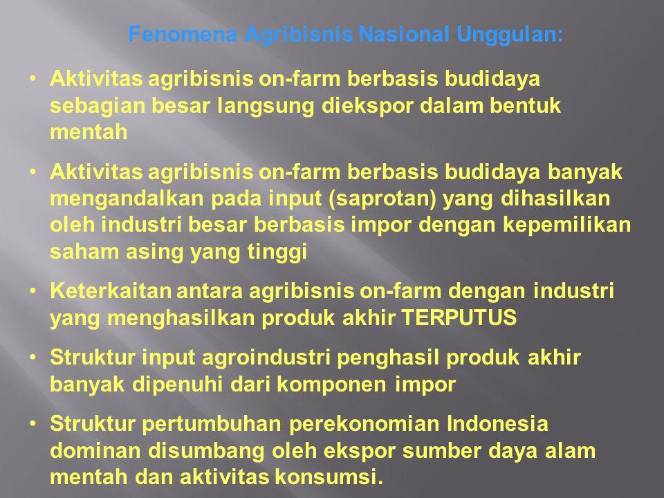 Fenomena Agribisnis Nasional Unggulan:
