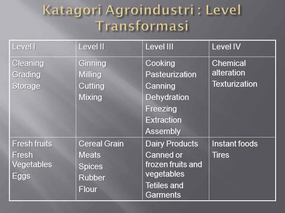 Katagori Agroindustri : Level Transformasi