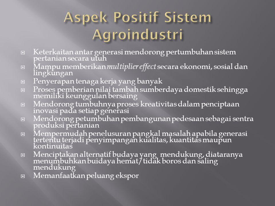 Aspek Positif Sistem Agroindustri