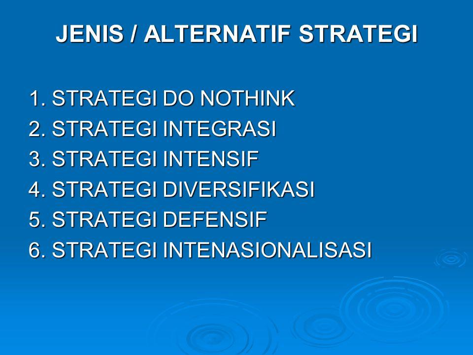 JENIS / ALTERNATIF STRATEGI