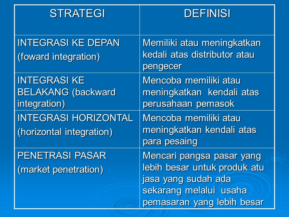 STRATEGI DEFINISI INTEGRASI KE DEPAN (foward integration)