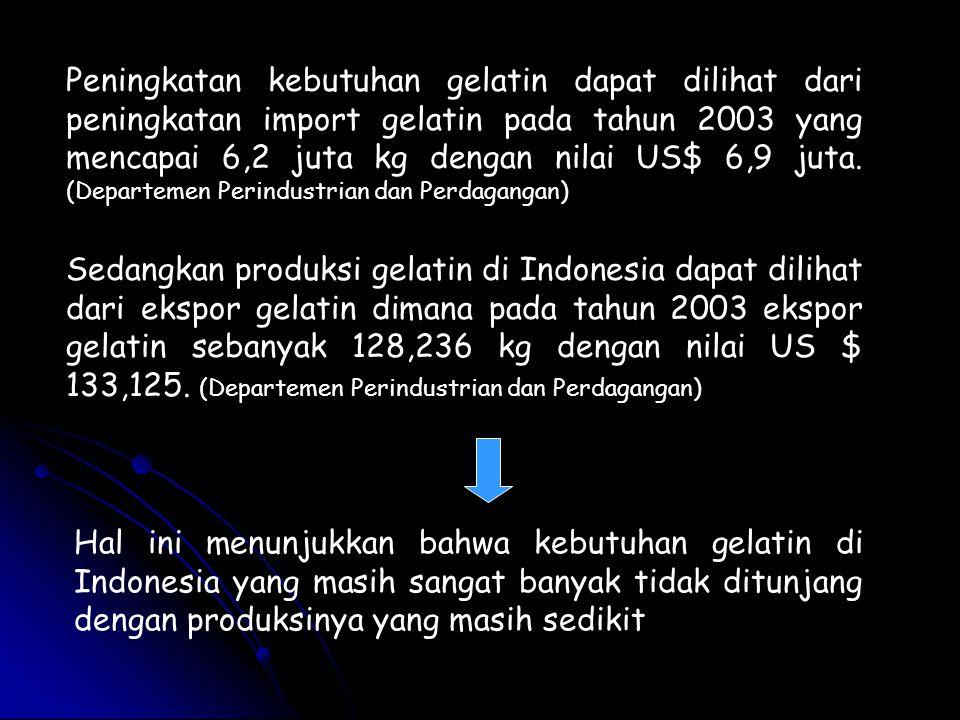 Peningkatan kebutuhan gelatin dapat dilihat dari peningkatan import gelatin pada tahun 2003 yang mencapai 6,2 juta kg dengan nilai US$ 6,9 juta. (Departemen Perindustrian dan Perdagangan)