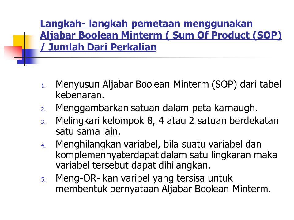Langkah- langkah pemetaan menggunakan Aljabar Boolean Minterm ( Sum Of Product (SOP) / Jumlah Dari Perkalian