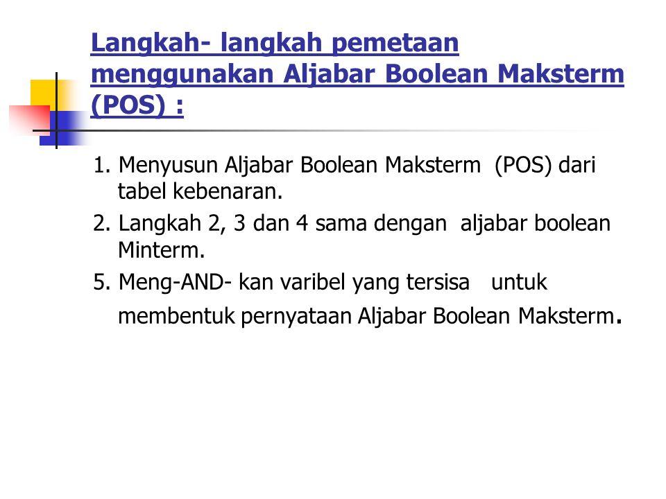 Langkah- langkah pemetaan menggunakan Aljabar Boolean Maksterm (POS) :