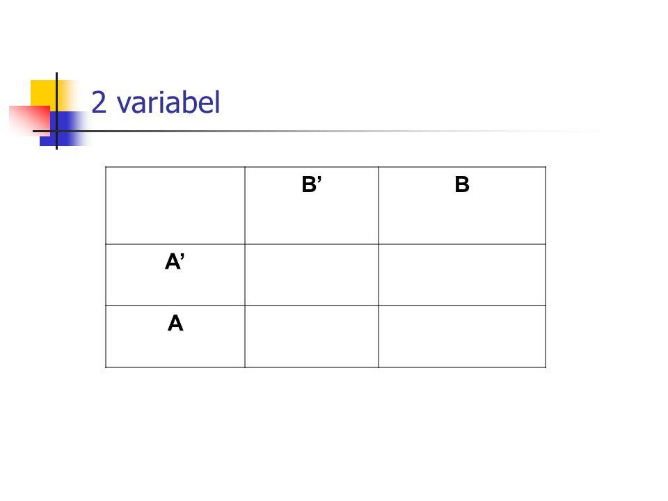 2 variabel B' B A' A