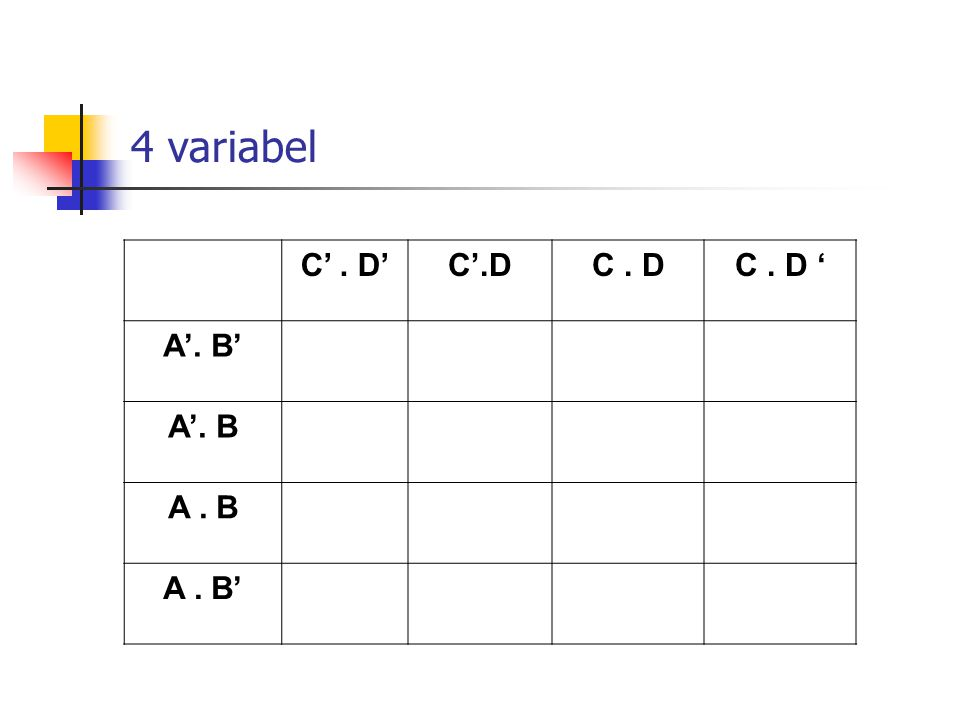 4 variabel C' . D' C'.D C . D C . D ' A'. B' A'. B A . B A . B'
