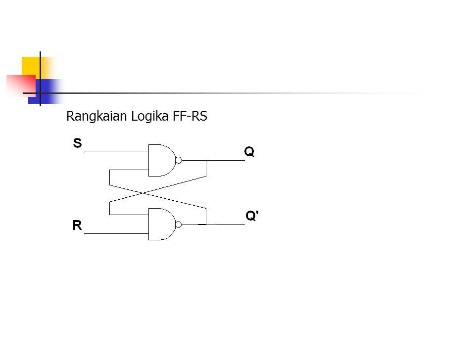 Rangkaian Logika FF-RS