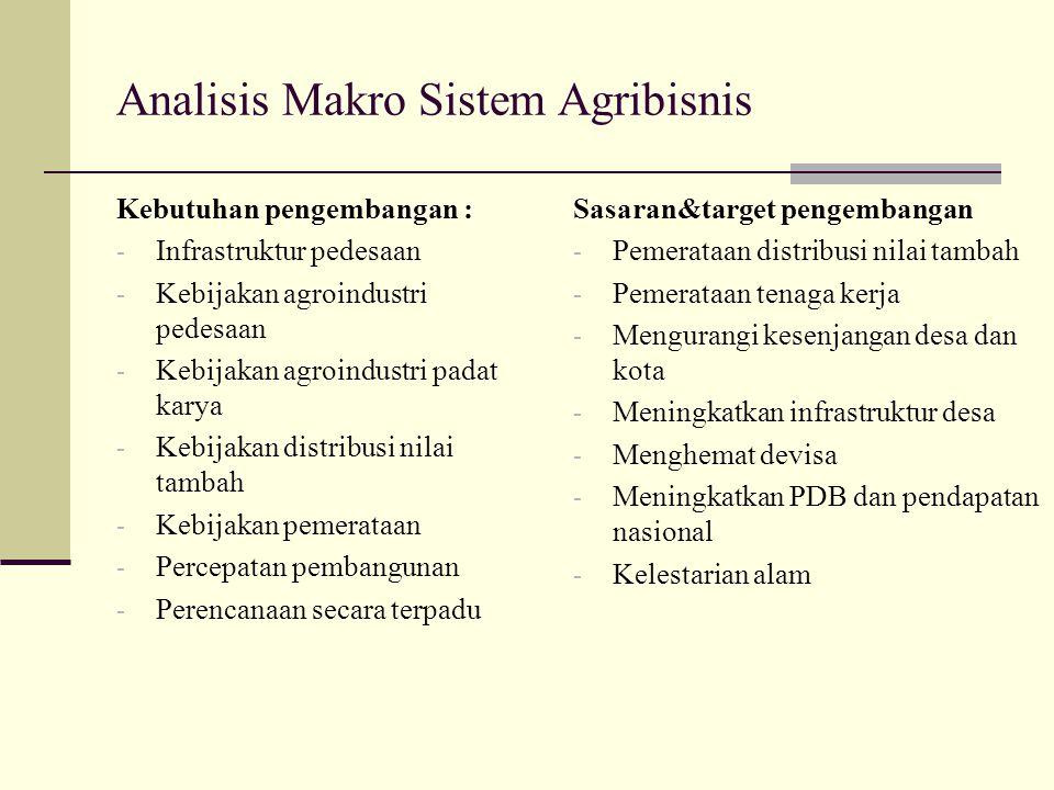 Analisis Makro Sistem Agribisnis
