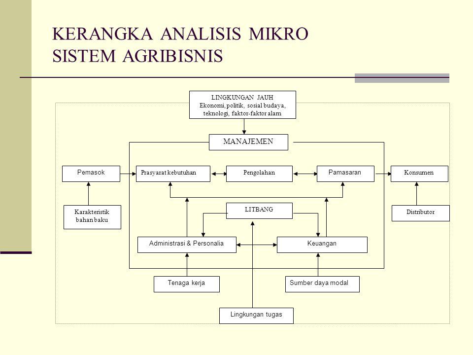 KERANGKA ANALISIS MIKRO SISTEM AGRIBISNIS