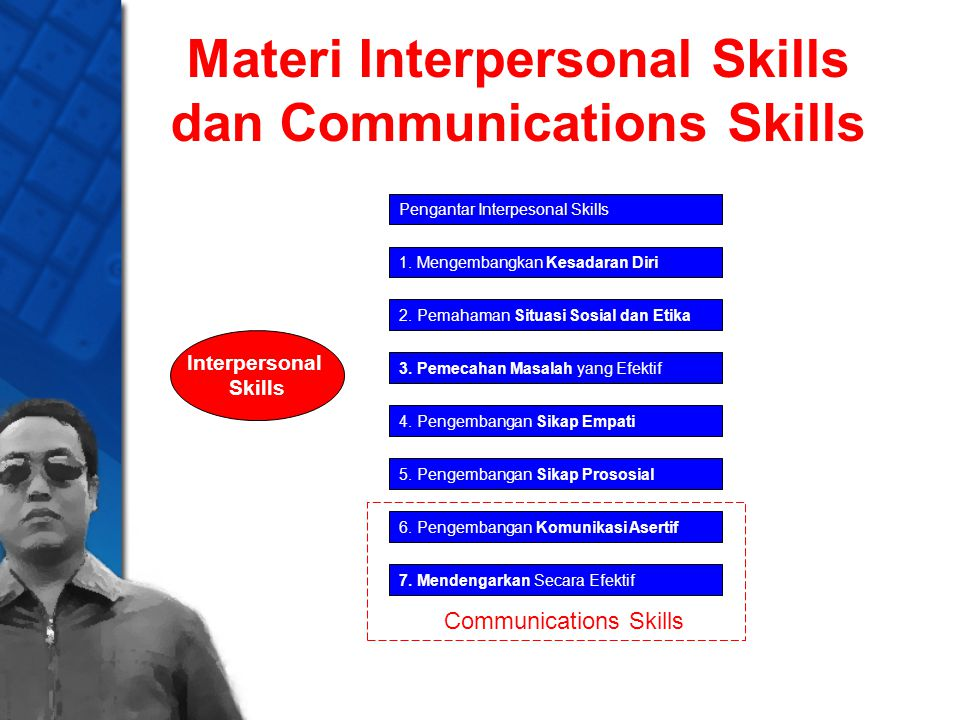 Materi Interpersonal Skills dan Communications Skills