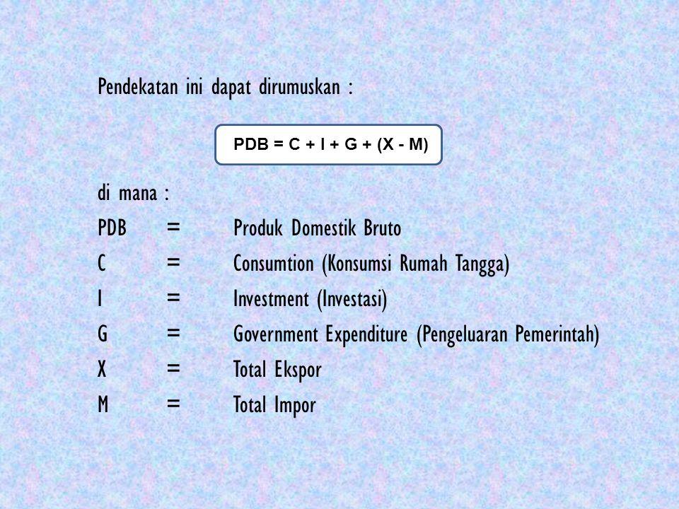 Pendekatan ini dapat dirumuskan : di mana : PDB = Produk Domestik Bruto C = Consumtion (Konsumsi Rumah Tangga) I = Investment (Investasi) G = Government Expenditure (Pengeluaran Pemerintah) X = Total Ekspor M = Total Impor