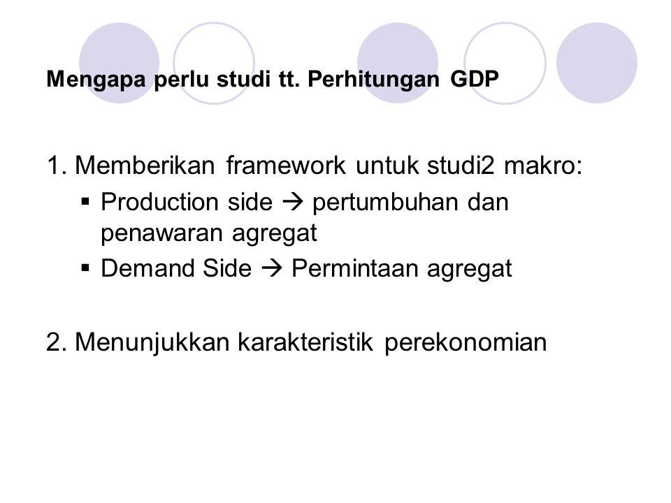 Mengapa perlu studi tt. Perhitungan GDP