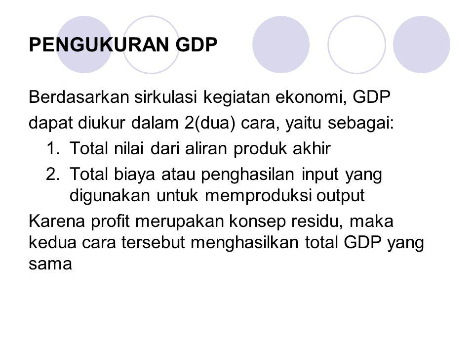 PENGUKURAN GDP Berdasarkan sirkulasi kegiatan ekonomi, GDP