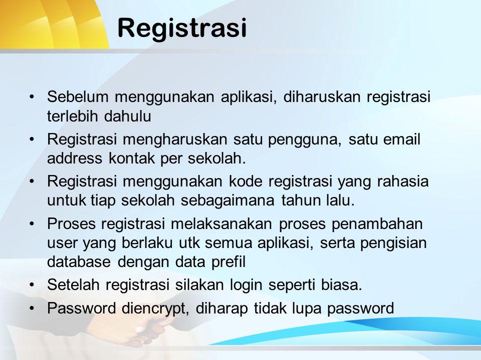 Registrasi Sebelum menggunakan aplikasi, diharuskan registrasi terlebih dahulu.