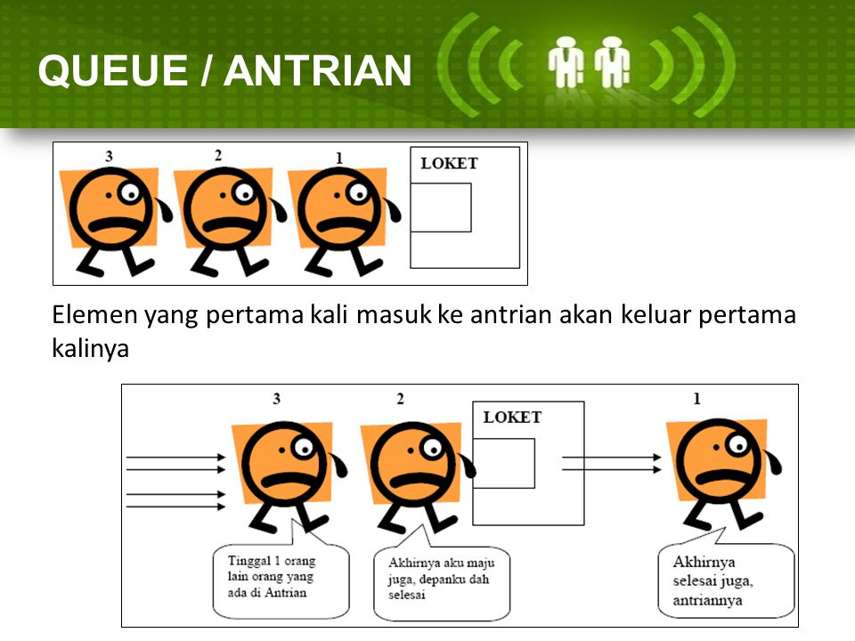 QUEUE / ANTRIAN QUEUE / ANTRIAN