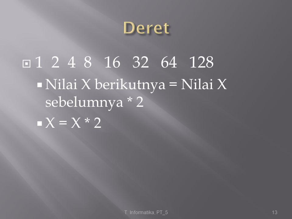 Deret 1 2 4 8 16 32 64 128 Nilai X berikutnya = Nilai X sebelumnya * 2