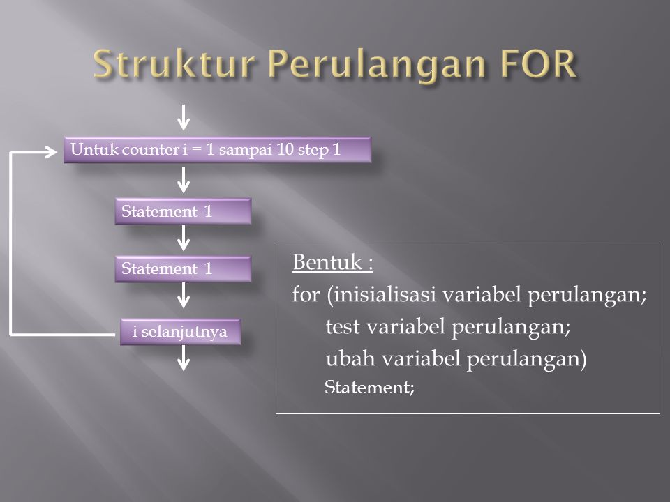Struktur Perulangan FOR