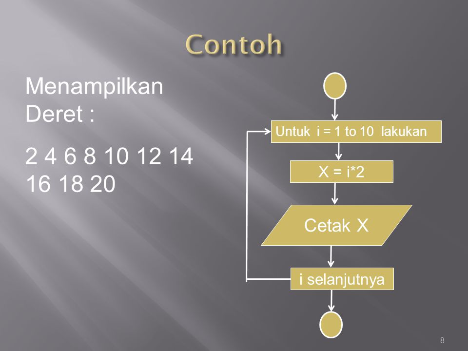 Contoh Menampilkan Deret : 2 4 6 8 10 12 14 16 18 20 Cetak X X = i*2