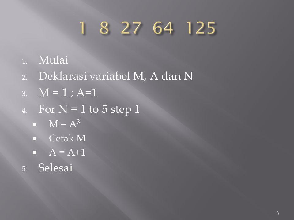 1 8 27 64 125 Mulai Deklarasi variabel M, A dan N M = 1 ; A=1