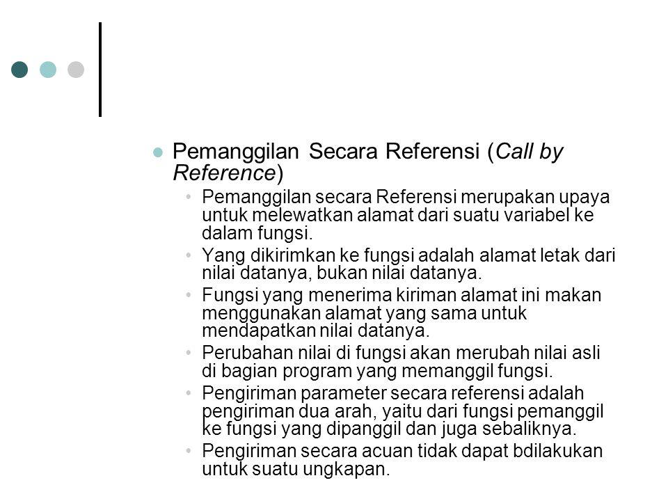 Pemanggilan Secara Referensi (Call by Reference)