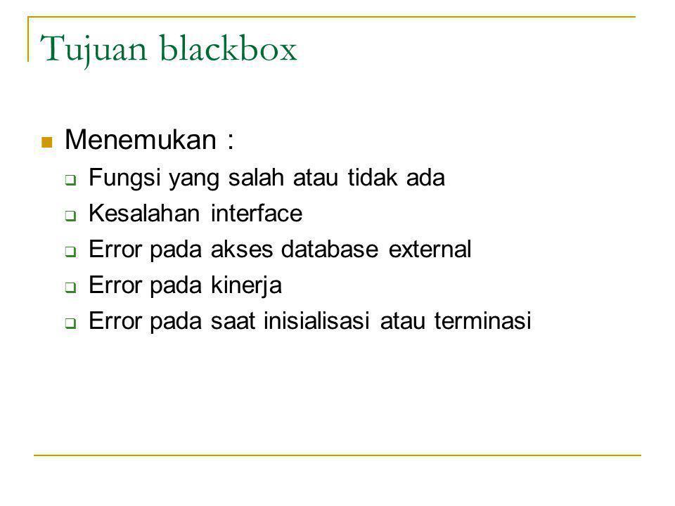 Tujuan blackbox Menemukan : Fungsi yang salah atau tidak ada