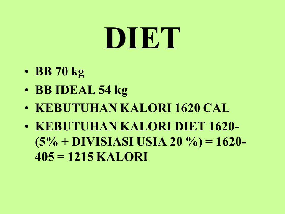 DIET BB 70 kg BB IDEAL 54 kg KEBUTUHAN KALORI 1620 CAL